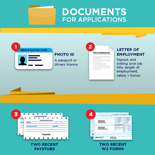 documents-for-applications