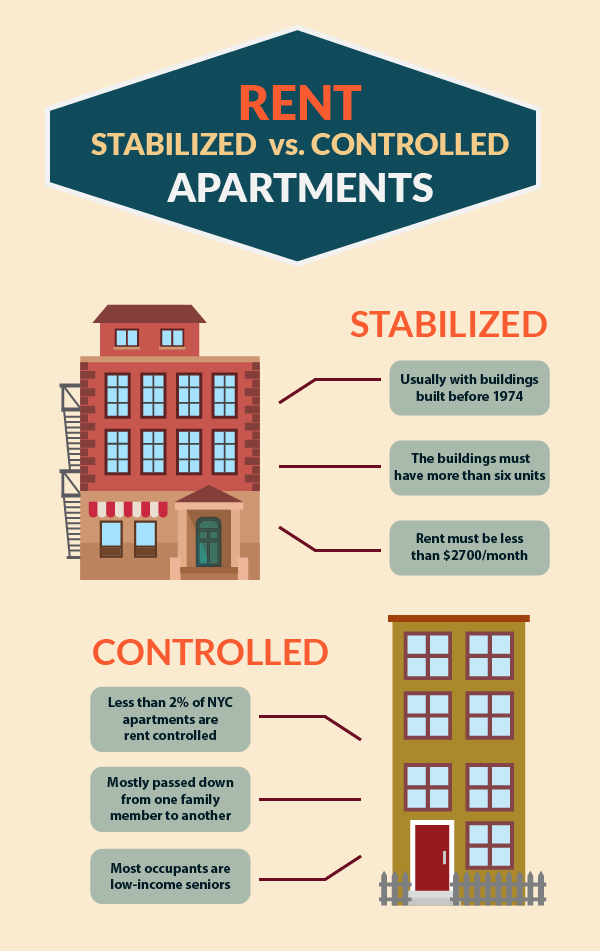 rent-stabilized-vs-controlled-apartments