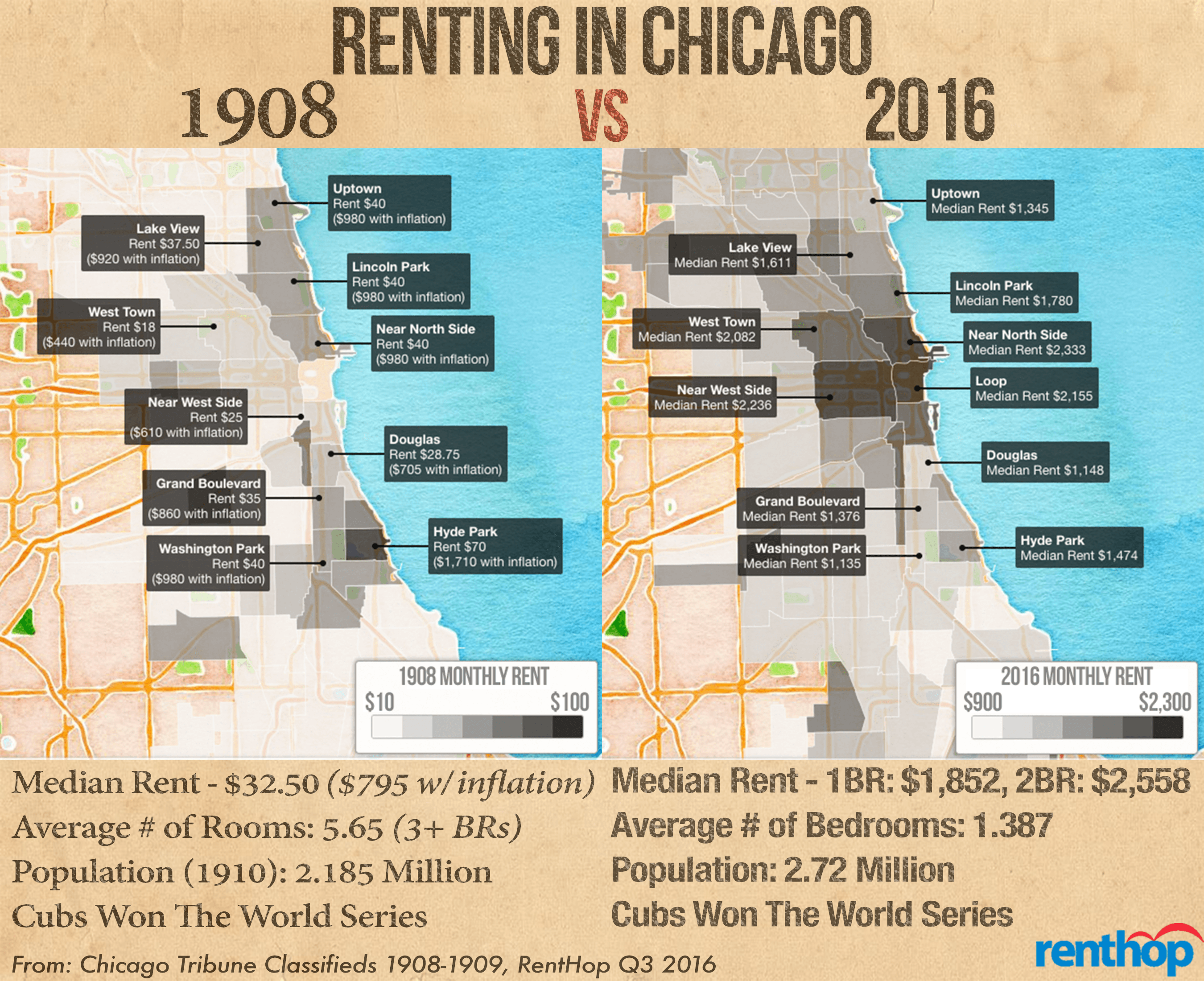 1908-2016-rent-graphic_high