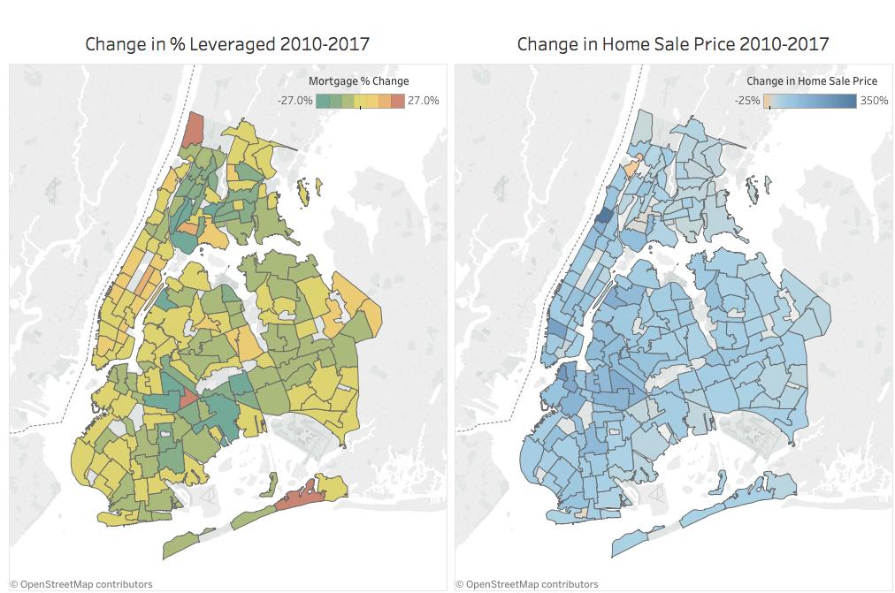 Median Sale Price vs Leverage Amount