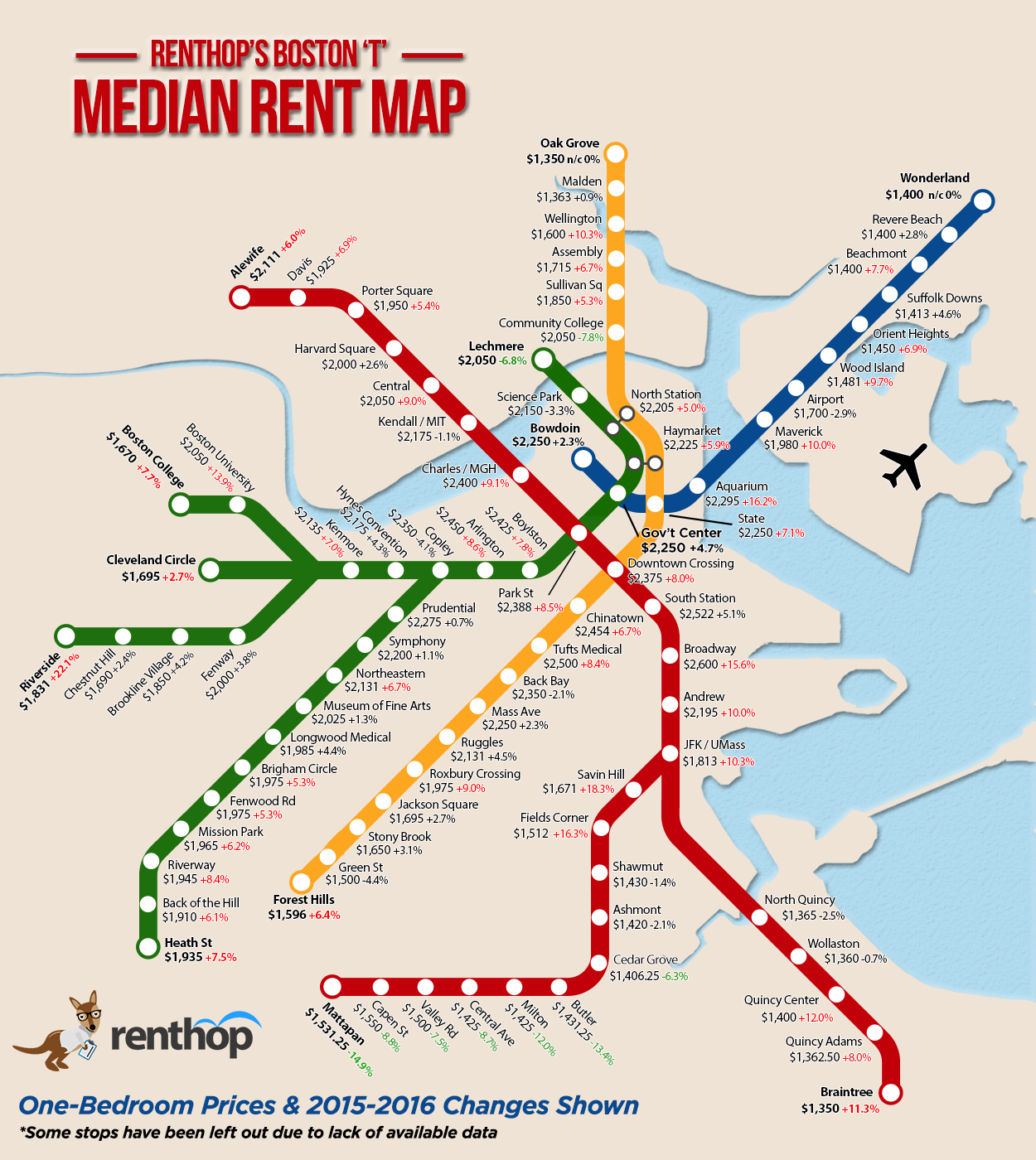 Rents: Where Does The Train Of Rising Rents Stop?