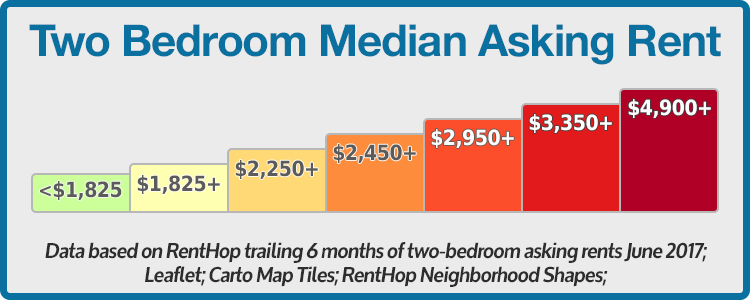 Can You Afford To Live In Los Angeles Most People Can T Renthop