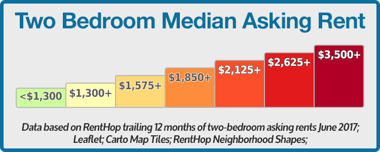 Miami Cost of Living | Average South Florida Apartment Rents